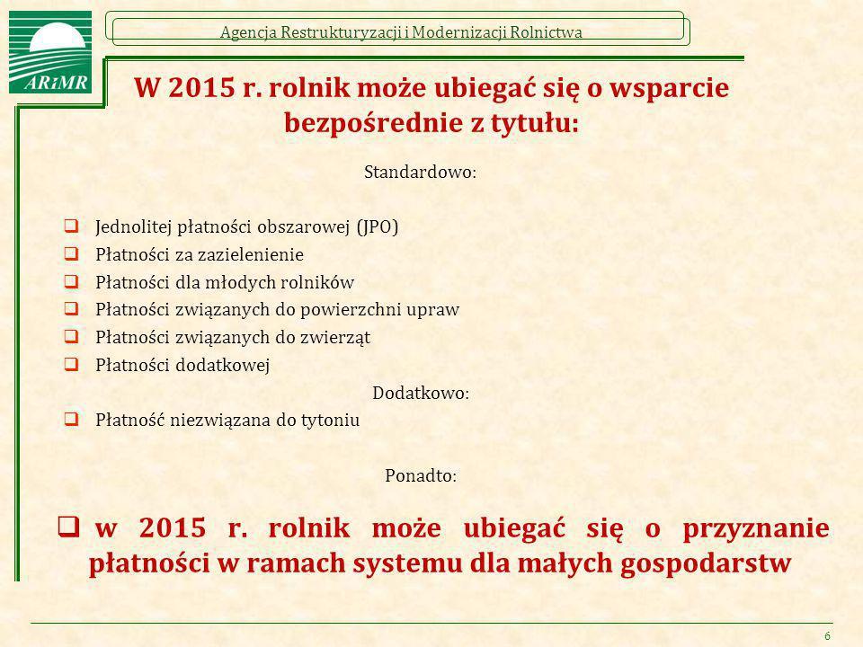 Agencja Restrukturyzacji i Modernizacji Rolnictwa System dla małych gospodarstw (1/4)  W systemie uczestniczyć mogą rolnicy, którzy: złożą w roku 2015 wniosek w ramach systemu jednolitej płatności obszarowej (9 czerwca 2015 r.) spełniają minimalne wymogi w zakresie powierzchni lub kwoty wsparcia (1ha lub 200 EUR) spełniają warunki określone dla pozostałych płatności, o które wnioskują w roku 2015 (płatności: jednolita płatność obszarowa, za zazielenianie, dla młodych rolników, dodatkowa, wsparcie związane) zadeklarują we wniosku (lub na udostępnionym formularzu) zamiar uczestnictwa w systemie lub nie sprzeciwią się automatycznemu włączeniu do systemu nie stworzyli, po 18.10.2011 r., w sztuczny sposób warunków pozwalających skorzystać z systemu dla małych gospodarstw nie uzyskają wsparcia w ramach poddziałania 7.7.5 PROW 2014-2020 Płatności dla rolników kwalifikujących się do wsparcia w ramach systemu dla małych gospodarstw (Płatności dla rolników przekazujących małe gospodarstwa)