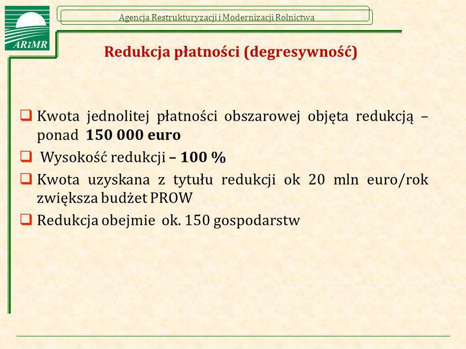 Agencja Restrukturyzacji i Modernizacji Rolnictwa Redukcja płatności (degresywność)  Kwota jednolitej płatności obszarowej objęta redukcją – ponad 15