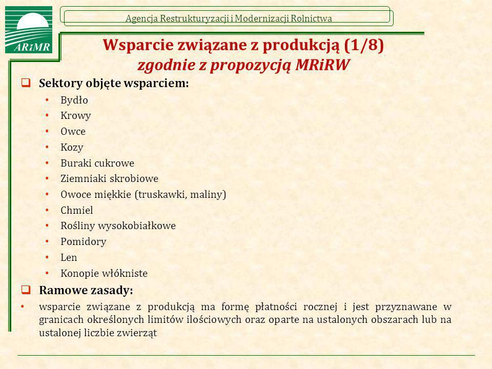 Agencja Restrukturyzacji i Modernizacji Rolnictwa Wsparcie związane z produkcją (1/8) zgodnie z propozycją MRiRW  Sektory objęte wsparciem: Bydło Kro