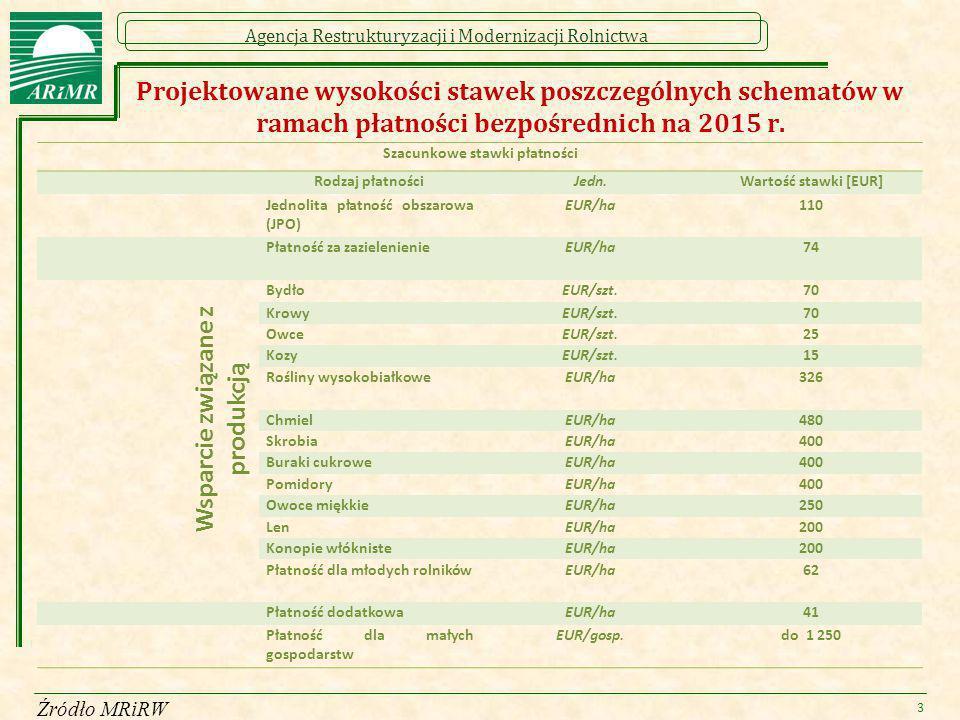 Agencja Restrukturyzacji i Modernizacji Rolnictwa Jednolita Płatność Obszarowa 5