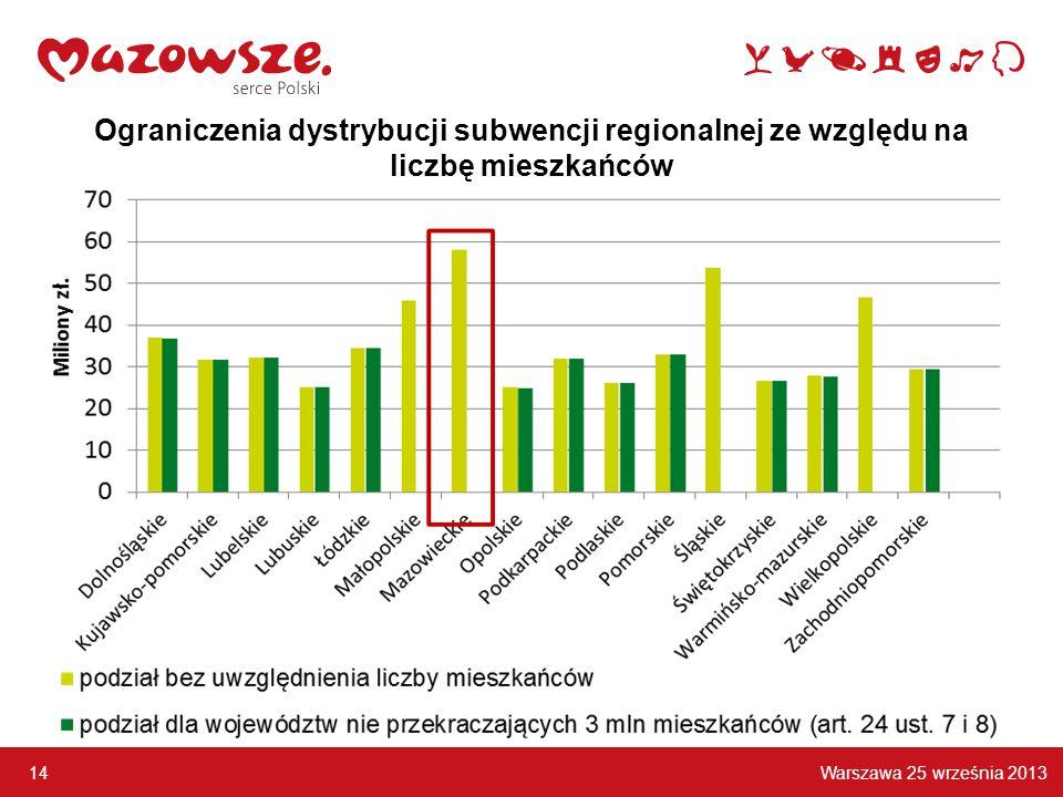 Warszawa 25 września 2013 14 Ograniczenia dystrybucji subwencji regionalnej ze względu na liczbę mieszkańców