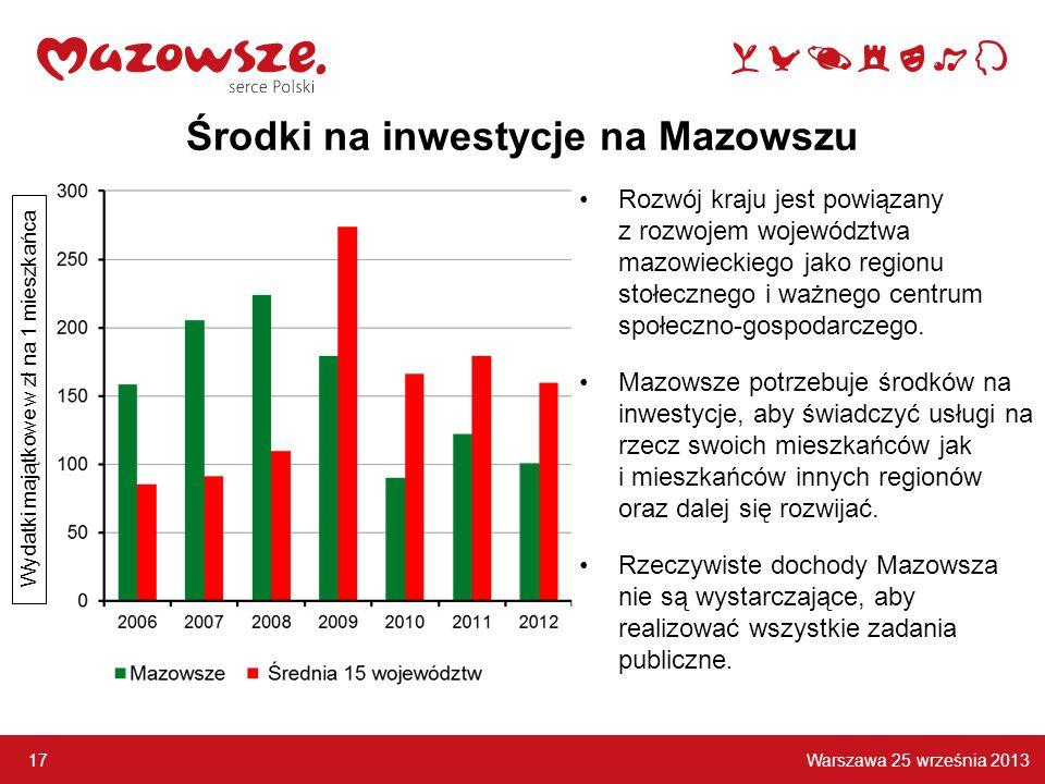 Warszawa 25 września 2013 17 Środki na inwestycje na Mazowszu Rozwój kraju jest powiązany z rozwojem województwa mazowieckiego jako regionu stołecznego i ważnego centrum społeczno-gospodarczego.