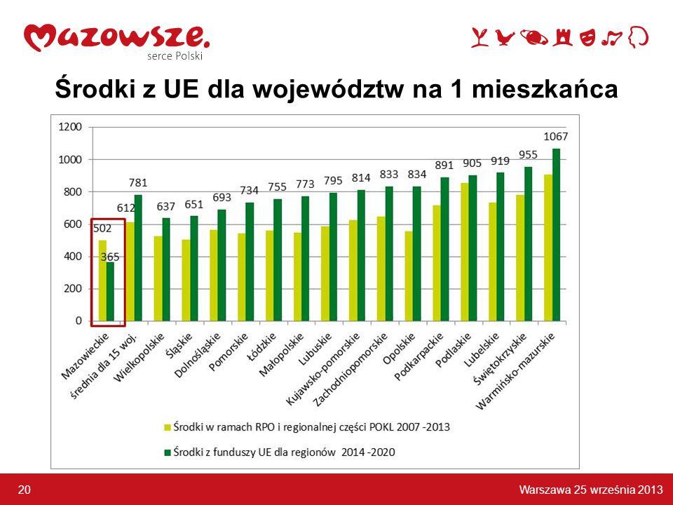 Warszawa 25 września 2013 20 Środki z UE dla województw na 1 mieszkańca
