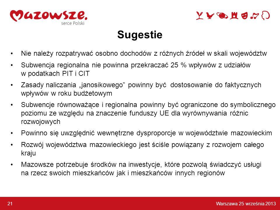 """Warszawa 25 września 2013 21 Sugestie Nie należy rozpatrywać osobno dochodów z różnych źródeł w skali województw Subwencja regionalna nie powinna przekraczać 25 % wpływów z udziałów w podatkach PIT i CIT Zasady naliczania """"janosikowego powinny być dostosowanie do faktycznych wpływów w roku budżetowym Subwencje równoważące i regionalna powinny być ograniczone do symbolicznego poziomu ze względu na znaczenie funduszy UE dla wyrównywania różnic rozwojowych Powinno się uwzględnić wewnętrzne dysproporcje w województwie mazowieckim Rozwój województwa mazowieckiego jest ściśle powiązany z rozwojem całego kraju Mazowsze potrzebuje środków na inwestycje, które pozwolą świadczyć usługi na rzecz swoich mieszkańców jak i mieszkańców innych regionów"""