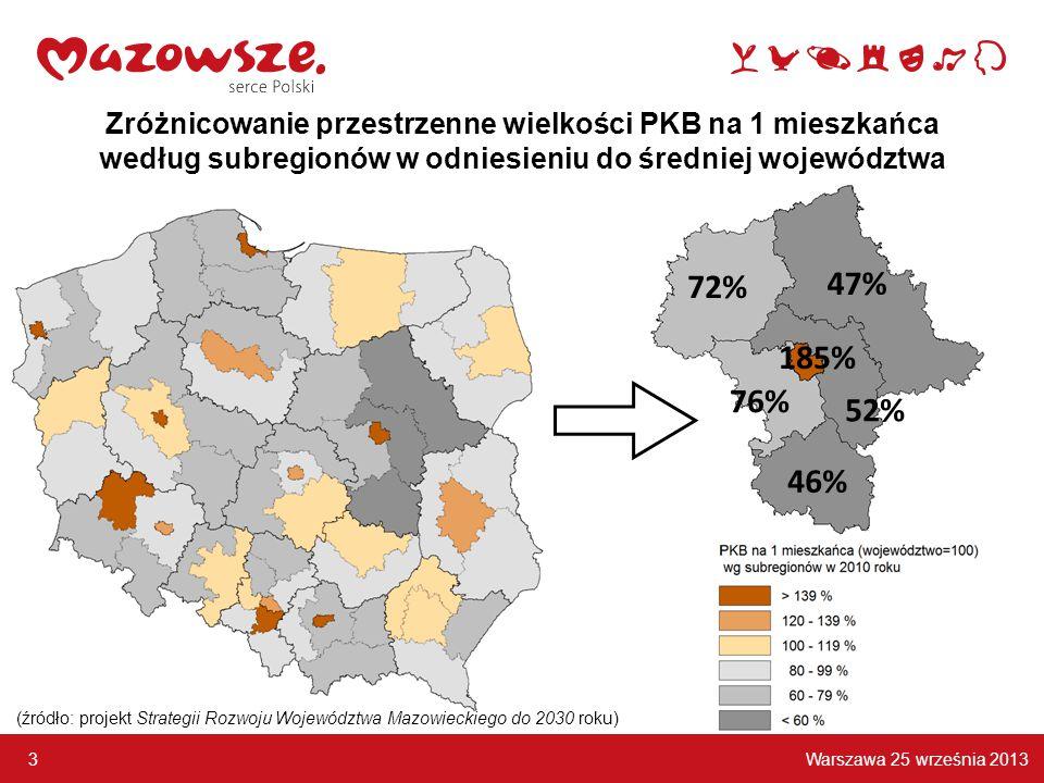 Warszawa 25 września 2013 3 Zróżnicowanie przestrzenne wielkości PKB na 1 mieszkańca według subregionów w odniesieniu do średniej województwa 185% 76% 52% 47% 72% 46% (źródło: projekt Strategii Rozwoju Województwa Mazowieckiego do 2030 roku)