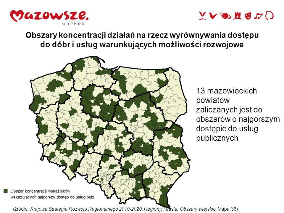 Warszawa 25 września 2013 4 Obszary koncentracji działań na rzecz wyrównywania dostępu do dóbr i usług warunkujących możliwości rozwojowe 13 mazowieckich powiatów zaliczanych jest do obszarów o najgorszym dostępie do usług publicznych (źródło: Krajowa Strategia Rozwoju Regionalnego 2010-2020.