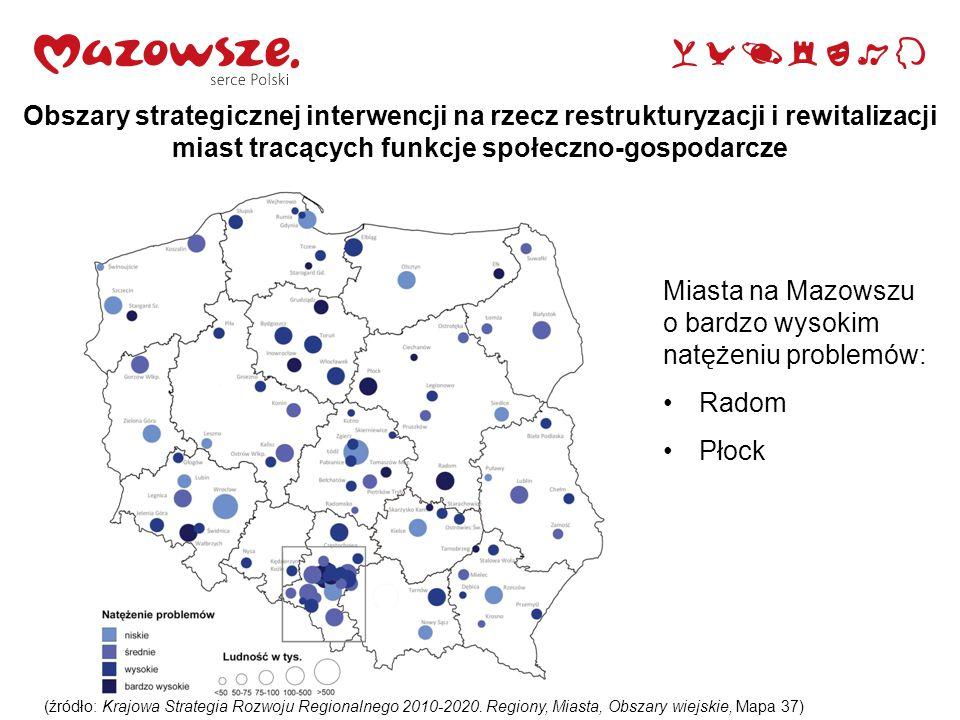 Warszawa 25 września 2013 5 Obszary strategicznej interwencji na rzecz restrukturyzacji i rewitalizacji miast tracących funkcje społeczno-gospodarcze Miasta na Mazowszu o bardzo wysokim natężeniu problemów: Radom Płock (źródło: Krajowa Strategia Rozwoju Regionalnego 2010-2020.