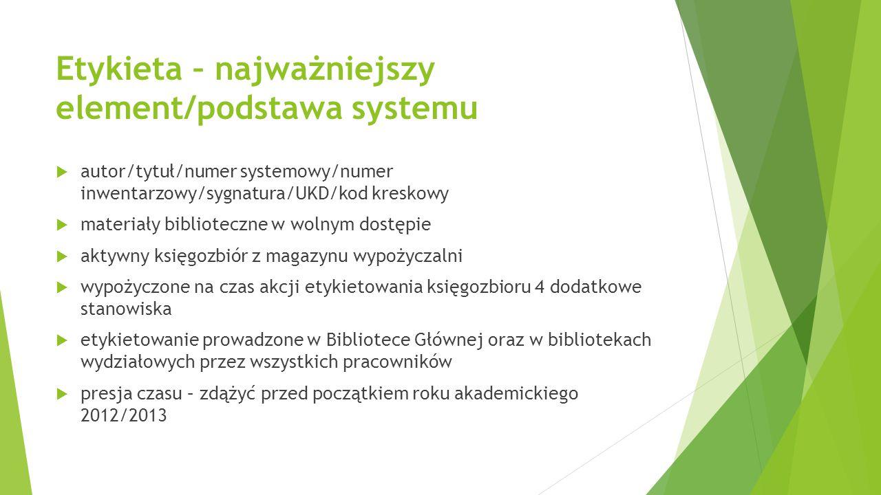 Etykieta – najważniejszy element/podstawa systemu  autor/tytuł/numer systemowy/numer inwentarzowy/sygnatura/UKD/kod kreskowy  materiały biblioteczne