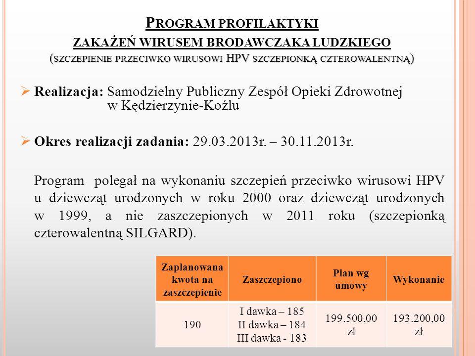( SZCZEPIENIE PRZECIWKO WIRUSOWI HPV SZCZEPIONKĄ CZTEROWALENTNĄ ) P ROGRAM PROFILAKTYKI ZAKAŻEŃ WIRUSEM BRODAWCZAKA LUDZKIEGO ( SZCZEPIENIE PRZECIWKO WIRUSOWI HPV SZCZEPIONKĄ CZTEROWALENTNĄ )  Realizacja: Samodzielny Publiczny Zespół Opieki Zdrowotnej w Kędzierzynie-Koźlu  Okres realizacji zadania: 29.03.2013r.