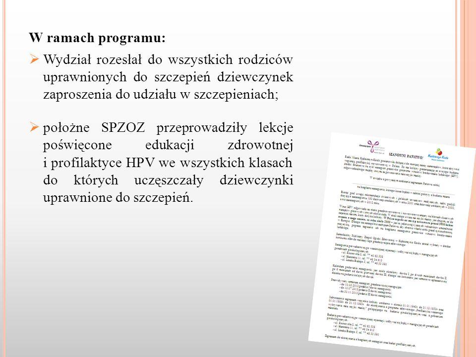 W ramach programu:  Wydział rozesłał do wszystkich rodziców uprawnionych do szczepień dziewczynek zaproszenia do udziału w szczepieniach;  położne SPZOZ przeprowadziły lekcje poświęcone edukacji zdrowotnej i profilaktyce HPV we wszystkich klasach do których uczęszczały dziewczynki uprawnione do szczepień.