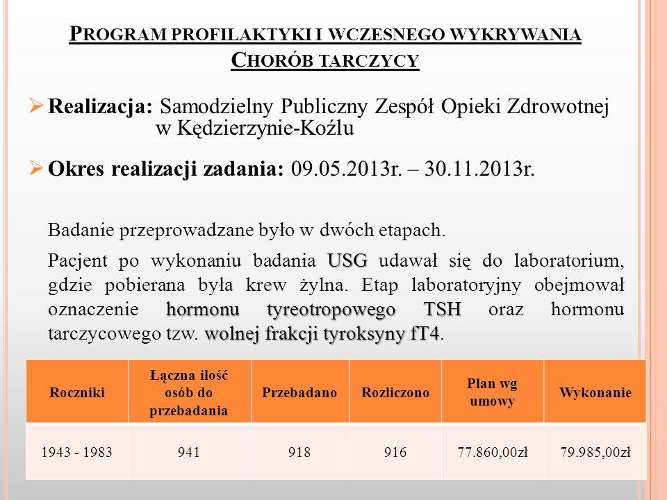  Realizacja: Samodzielny Publiczny Zespół Opieki Zdrowotnej w Kędzierzynie-Koźlu  Okres realizacji zadania: 09.05.2013r.