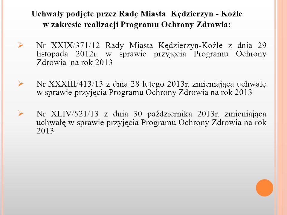  Nr XXIX/371/12 Rady Miasta Kędzierzyn-Koźle z dnia 29 listopada 2012r.