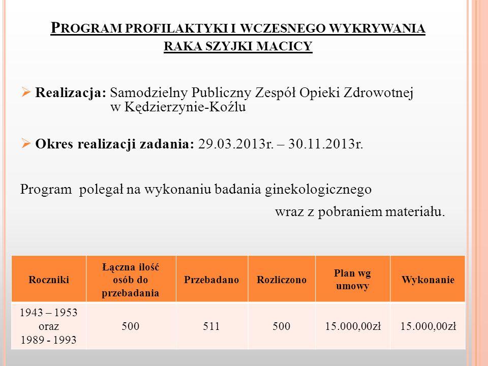  Realizacja: Samodzielny Publiczny Zespół Opieki Zdrowotnej w Kędzierzynie-Koźlu  Okres realizacji zadania: 29.03.2013r.
