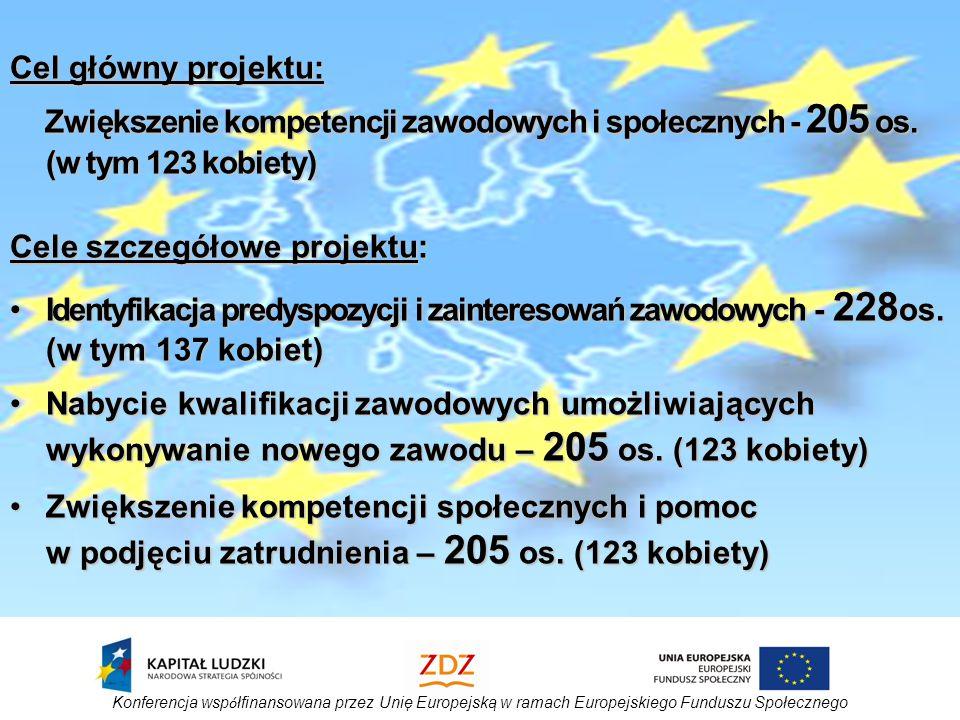 Konferencja wsp ó łfinansowana przez Unię Europejską w ramach Europejskiego Funduszu Społecznego Cel główny projektu: Zwiększenie kompetencji zawodowych i społecznych - 205 os.