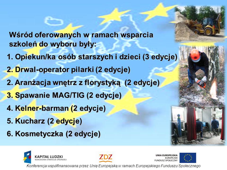 Konferencja wsp ó łfinansowana przez Unię Europejską w ramach Europejskiego Funduszu Społecznego 7.