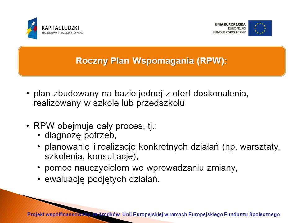 Roczny Plan Wspomagania (RPW): plan zbudowany na bazie jednej z ofert doskonalenia, realizowany w szkole lub przedszkolu RPW obejmuje cały proces, tj.: diagnozę potrzeb, planowanie i realizację konkretnych działań (np.