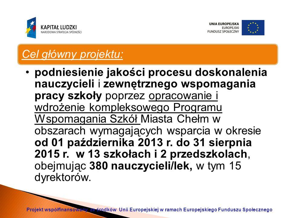 Cel główny projektu: podniesienie jakości procesu doskonalenia nauczycieli i zewnętrznego wspomagania pracy szkoły poprzez opracowanie i wdrożenie kompleksowego Programu Wspomagania Szkół Miasta Chełm w obszarach wymagających wsparcia w okresie od 01 października 2013 r.