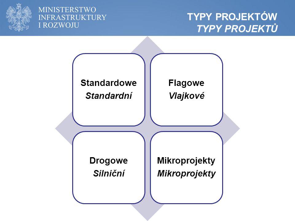 TYPY PROJEKTÓW TYPY PROJEKTŮ Standardowe Standardní Flagowe Vlajkové Drogowe Silniční Mikroprojekty