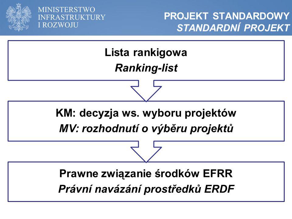 PROJEKT STANDARDOWY STANDARDNÍ PROJEKT Prawne związanie środków EFRR Právní navázání prostředků ERDF KM: decyzja ws.