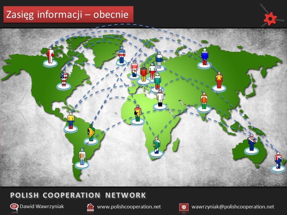 POLISH COOPERATION NETWORK Zasięg informacji – dawno temu...