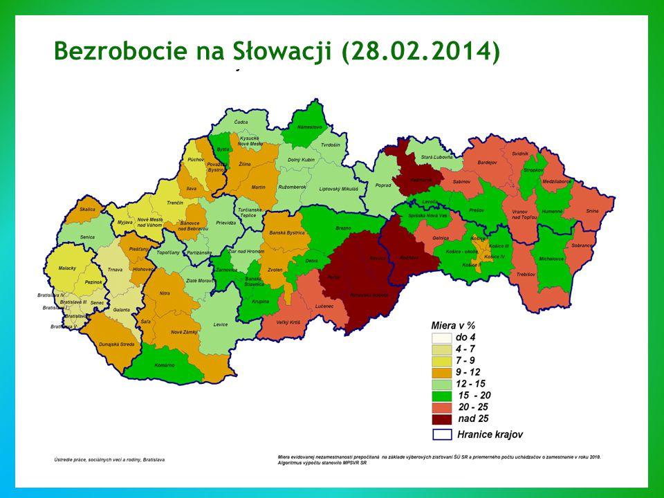 Bezrobocie na Słowacji (28.02.2014)