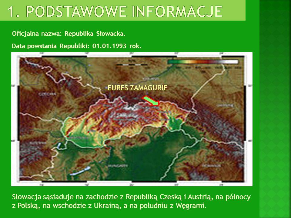 Ustrój polityczny:demokracja parlamentarna Język urzędowy:słowacki Populacja:5 395 000 obywateli Mieszkańcy miast:58 % Powierzchnia:49 035 km 2 Narody i grupy etniczne: Słowacy 85,8%, Węgrzy 9,7%, Romowie 1,7%, Ukraińcy, Czesi, Niemcy, Rusini, Polacy Wyznania: rzymskokatolickie (60.3%), grekokatolickie (3.4%), ewangelickie ( 6.2%), inne Klimat: Średnia temperatura dzienna wynosi w zimie 2ºC, w lecie 21ºC Waluta: EURO (od 01.01.2009 roku)