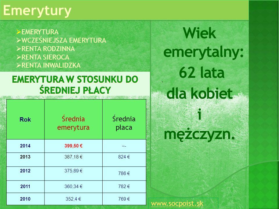 Rok Średnia emerytura Średnia płaca 2014399,50 €–- 2013387,18 €824 € 2012375,89 € 786 € 2011360,34 €782 € 2010352,4 €769 €. www.socpoist.sk  EMERYTUR