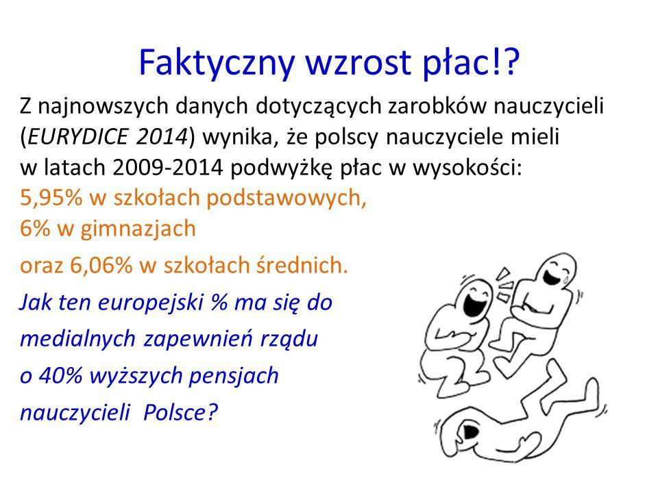 Faktyczny wzrost płac!? Z najnowszych danych dotyczących zarobków nauczycieli (EURYDICE 2014) wynika, że polscy nauczyciele mieli w latach 2009-2014 p