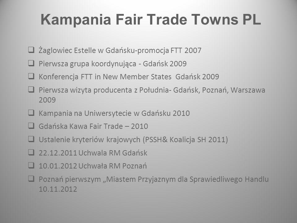 Kampania Fair Trade Towns PL  Żaglowiec Estelle w Gdańsku-promocja FTT 2007  Pierwsza grupa koordynująca - Gdańsk 2009  Konferencja FTT in New Memb