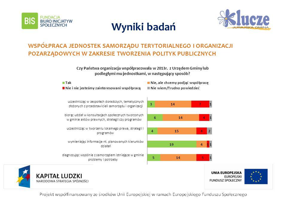 Wyniki badań WSPÓŁPRACA JEDNOSTEK SAMORZĄDU TERYTORIALNEGO I ORGANIZACJI POZARZĄDOWYCH W ZAKRESIE TWORZENIA POLITYK PUBLICZNYCH