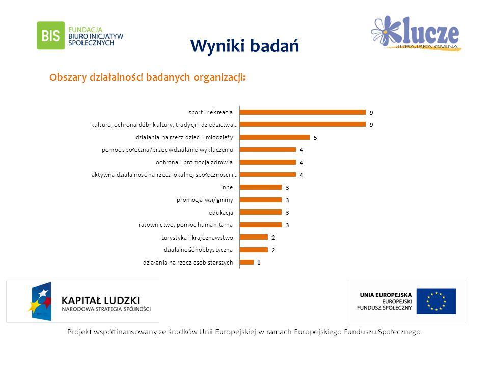 Wyniki badań Zatrudnianie pracowników: zdecydowana większość podmiotów (18 z 25) opiera swoją działalność o pracę społeczna członków; wśród 7 organizacji, które posiadają pracowników, większość zatrudnia od 1 do 5 osób; tylko 2 badane podmioty mają po 31 i 50 pracowników; 4 NGO zatrudniają pracowników na etat, 4 na umowy zlecenia, a 2 na umowy o działo Współpraca z wolontariuszami: współpracuje 14 z 25 organizacji; łącznie w 2013 roku badane podmioty współpracowały z 96 wolontariuszami; na jedną organizację przypada średnio 9 osób angażujących się bezinteresownie w jej działania, przy czym minimalna liczba wynosiła 1, a maksymalna – 50 Przychody badanych organizacji: 3 organizacje dysponowały środkami do 1 tys.