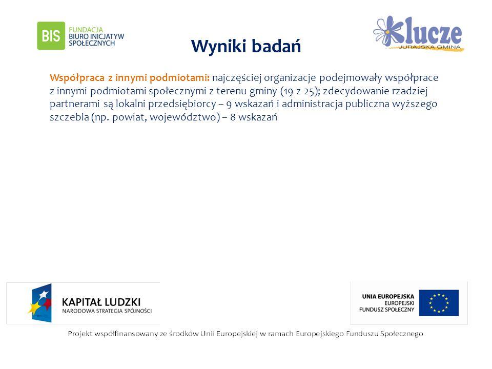 Wyniki badań Współpraca z innymi podmiotami: najczęściej organizacje podejmowały współprace z innymi podmiotami społecznymi z terenu gminy (19 z 25);