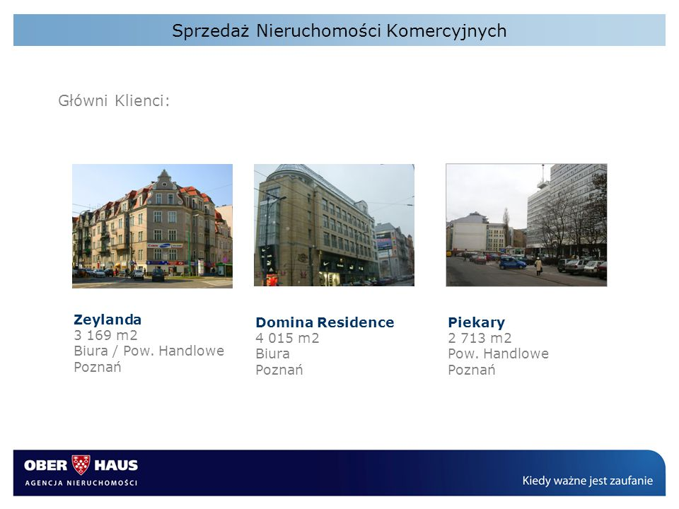Sprzedaż Nieruchomości Komercyjnych Główni Klienci: Zeylanda 3 169 m2 Biura / Pow. Handlowe Poznań Domina Residence 4 015 m2 Biura Poznań Piekary 2 71