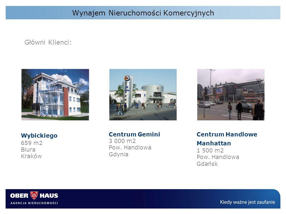 Wynajem Nieruchomości Komercyjnych Główni Klienci: Wybickiego 659 m2 Biura Kraków Centrum Gemini 3 000 m2 Pow. Handlowa Gdynia Centrum Handlowe Manhat