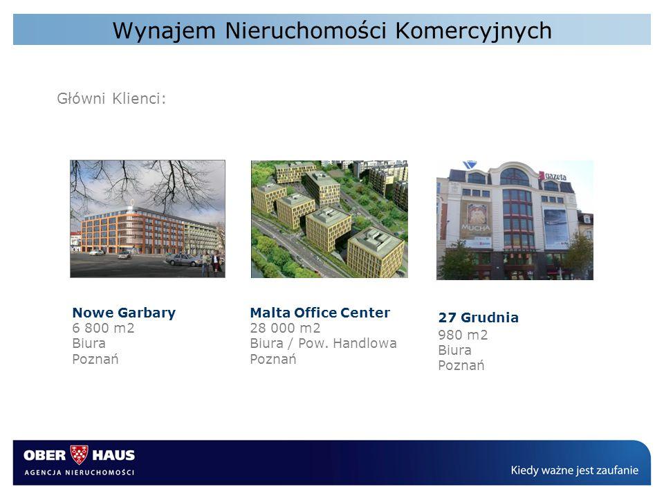 Wynajem Nieruchomości Komercyjnych Główni Klienci: Nowe Garbary 6 800 m2 Biura Poznań Malta Office Center 28 000 m2 Biura / Pow. Handlowa Poznań 27 Gr