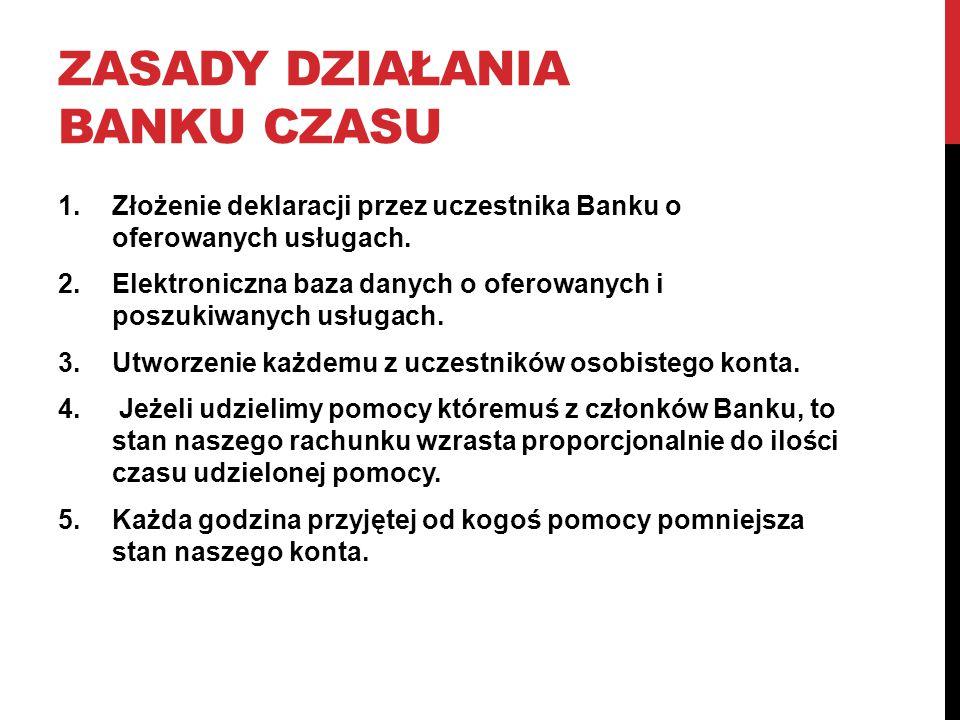 ZASADY DZIAŁANIA BANKU CZASU 1.Złożenie deklaracji przez uczestnika Banku o oferowanych usługach.