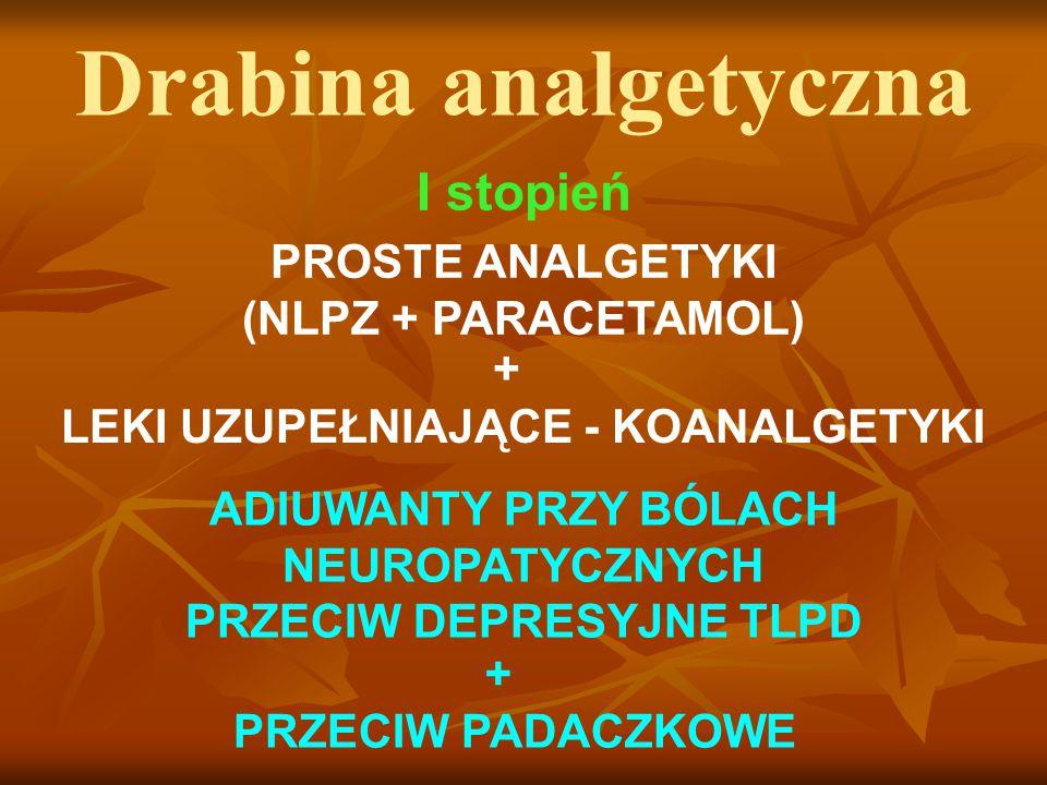 Drabina analgetyczna II stopień SŁABE OPIOIDY PROSTE ANALGETYKI +