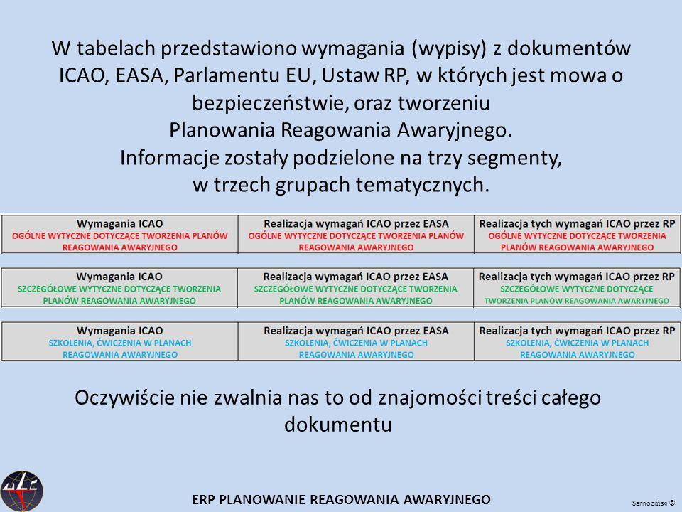 Sarnoci ń ski ® ERP PLANOWANIE REAGOWANIA AWARYJNEGO W tabelach przedstawiono wymagania (wypisy) z dokumentów ICAO, EASA, Parlamentu EU, Ustaw RP, w których jest mowa o bezpieczeństwie, oraz tworzeniu Planowania Reagowania Awaryjnego.