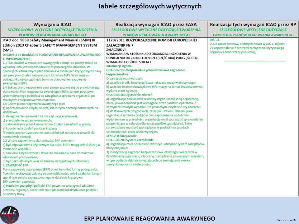 Sarnoci ń ski ® ERP PLANOWANIE REAGOWANIA AWARYJNEGO Tabele szczegółowych wytycznych