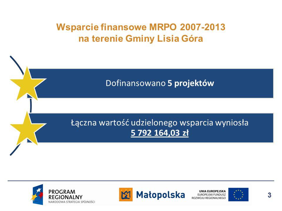 *Dofinansowanie na jednego mieszkańca w powiecie tarnowskim wynosi 626,65 zł Lp.