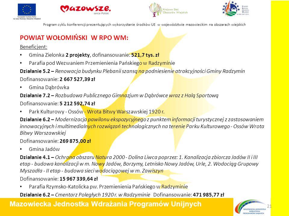 POWIAT WOŁOMIŃSKI W RPO WM: Beneficjent: Gmina Zielonka 2 projekty, dofinansowanie: 521,7 tys. zł Parafia pod Wezwaniem Przemienienia Pańskiego w Radz