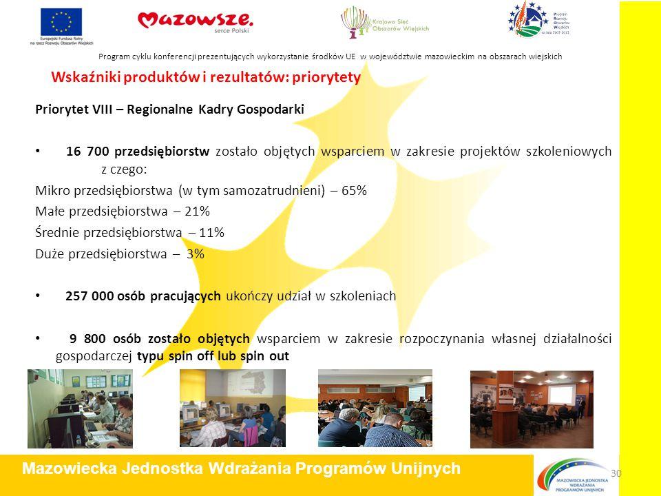 Wskaźniki produktów i rezultatów: priorytety Priorytet VIII – Regionalne Kadry Gospodarki 16 700 przedsiębiorstw zostało objętych wsparciem w zakresie
