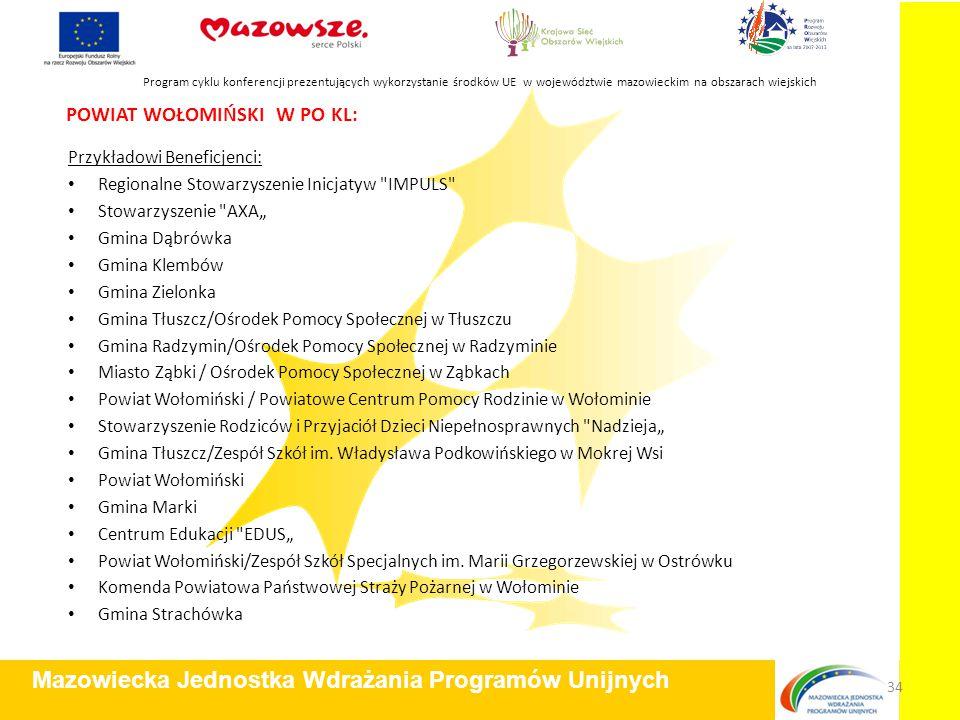 POWIAT WOŁOMIŃSKI W PO KL: Przykładowi Beneficjenci: Regionalne Stowarzyszenie Inicjatyw