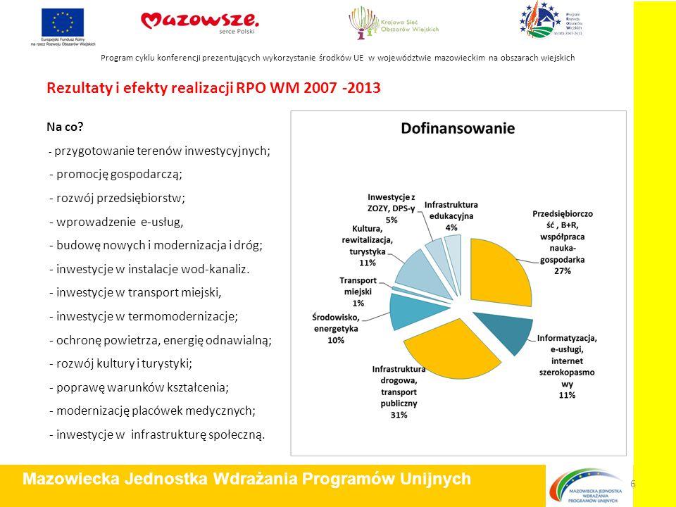 Rezultaty i efekty realizacji RPO WM 2007 -2013 Mazowiecka Jednostka Wdrażania Programów Unijnych 7 Przedsiębiorczość, B+R, współpraca nauka- gospodarka: 1230 projektów – wsparcie 2 mld zł Informatyzacja, e-usługi, internet szerokopasmowy: 276Projektów – wsparcie 814 mln zł Infrastruktura drogowa, transport publiczny: 222 projekty- wsparcie 2, 3 mld zł Środowisko, energetyka,: 152 projekty – wsparcie 738 mln zł Transport miejski 10 projektów – wsparcie 64,3 mln zł Kultura, rewitalizacja, turystyka 199 projektów – wsparcie 837 mln zł Inwestycje z ZOZY, DPS-y 56 projektów – wsparcie 345 mln zł Infrastruktura edukacyjna 60 projektów – wsparcie 325 mln zł