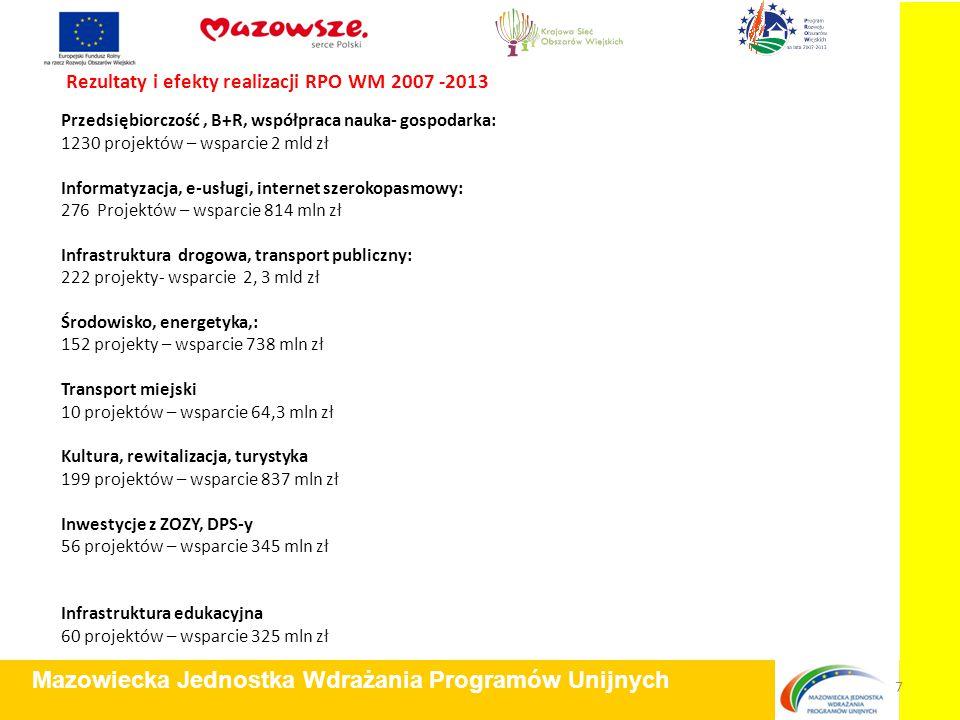 Wskaźniki produktów i rezultatów: priorytety Priorytet VI – Rynek pracy otwarty dla wszystkich 3 526 osób uzyskało środki na podjęcie działalności gospodarczej 3 923 - liczba utworzonych miejsc pracy w ramach udzielonych z EFS środków na podjęcie działalności gospodarczej Program cyklu konferencji prezentujących wykorzystanie środków UE w województwie mazowieckim na obszarach wiejskich Mazowiecka Jednostka Wdrażania Programów Unijnych 28