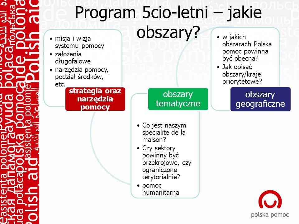 misja i wizja systemu pomocy założenia długofalowe narzędzia pomocy, podział środków, etc.