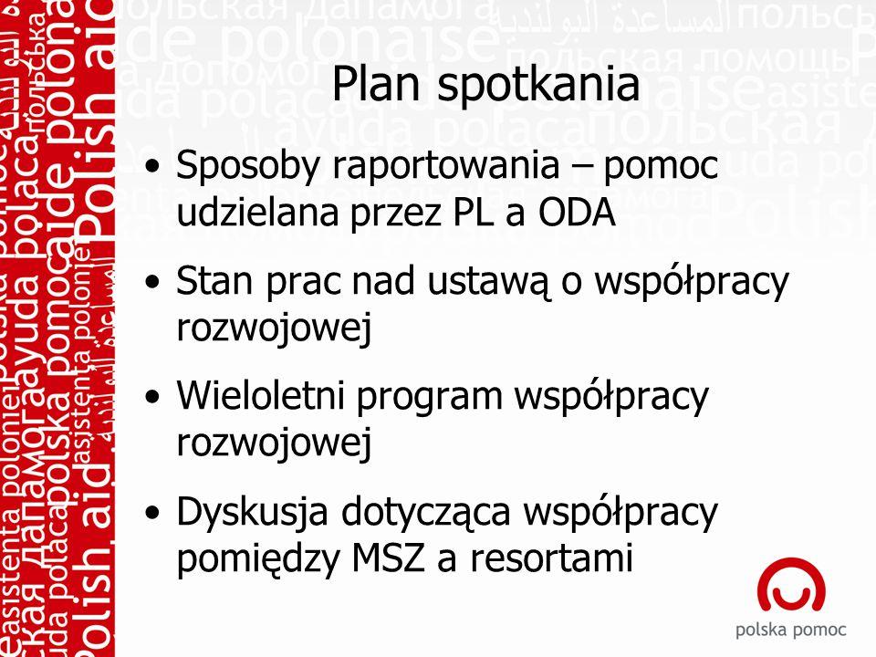 Plan spotkania Sposoby raportowania – pomoc udzielana przez PL a ODA Stan prac nad ustawą o współpracy rozwojowej Wieloletni program współpracy rozwojowej Dyskusja dotycząca współpracy pomiędzy MSZ a resortami