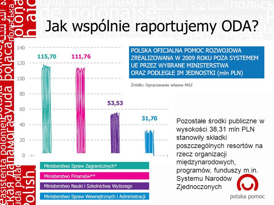 Jak wspólnie raportujemy ODA.