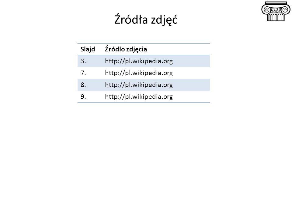 Źródła zdjęć SlajdŹródło zdjęcia 3.http://pl.wikipedia.org 7.http://pl.wikipedia.org 8.http://pl.wikipedia.org 9.http://pl.wikipedia.org