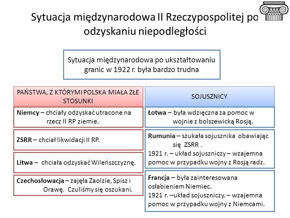 Sytuacja międzynarodowa II Rzeczypospolitej po odzyskaniu niepodległości Sytuacja międzynarodowa po ukształtowaniu granic w 1922 r. była bardzo trudna